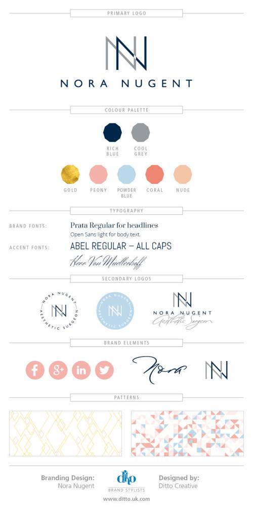 Nora Nugent Aesthetic Surgeon - Brand Board by Ditto brand stylists