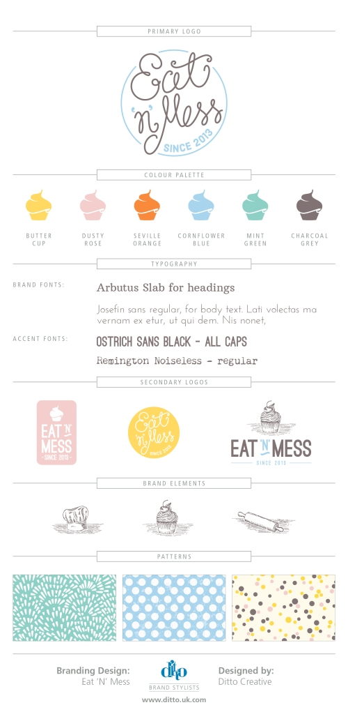 Eat N Mess - brand board by Ditto Creative brand stylists